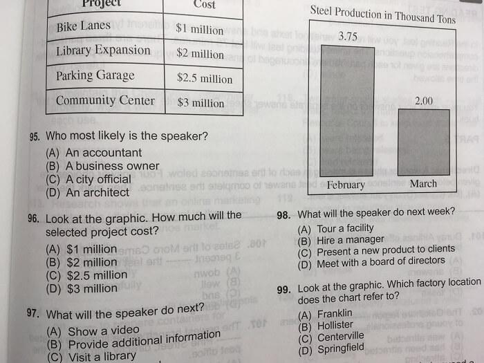 TOEIC PART4 図表問題