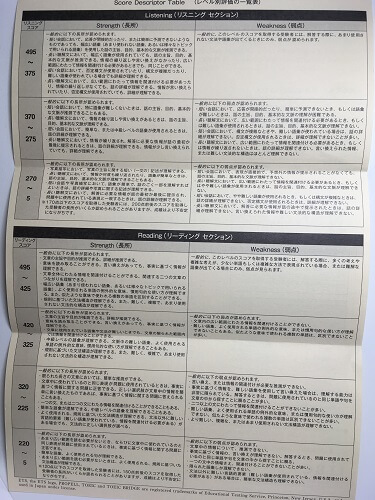 TOEIC 公式認定証 黄色い紙の裏