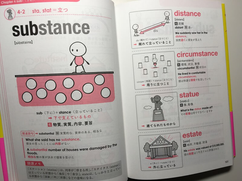 英単語の語源図鑑 substance
